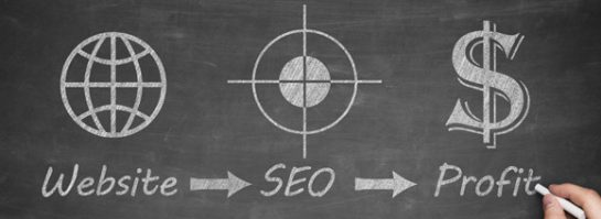 Understanding The Key Items In NYCSEO Packages