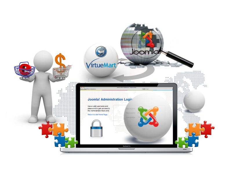 Benefits of Custom Web Development using Joomla