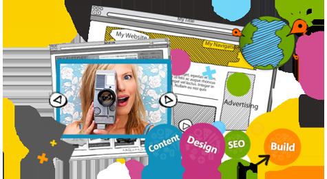 Web Development - For Custom Web Design And Development