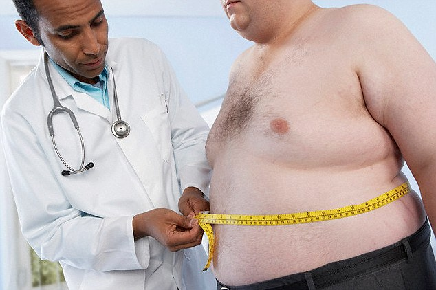 Stop Obesity For Life Weight Loss Surgeons For Getting Healthy Body