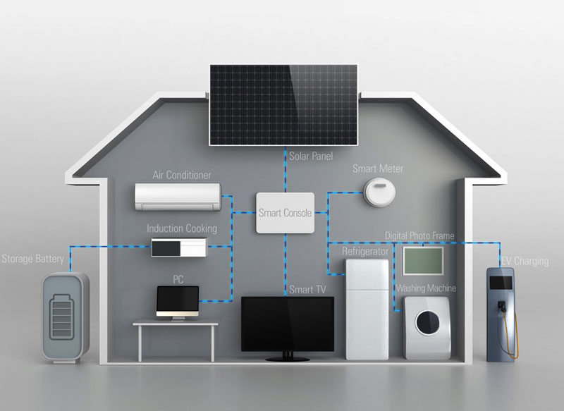 Not Your Old Security System: How Home Automation Is Changing Daily Life