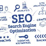 Guaranteed Ways To Get The Best SEO Services