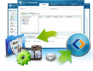 One Stop Solution For All Software Related Problems