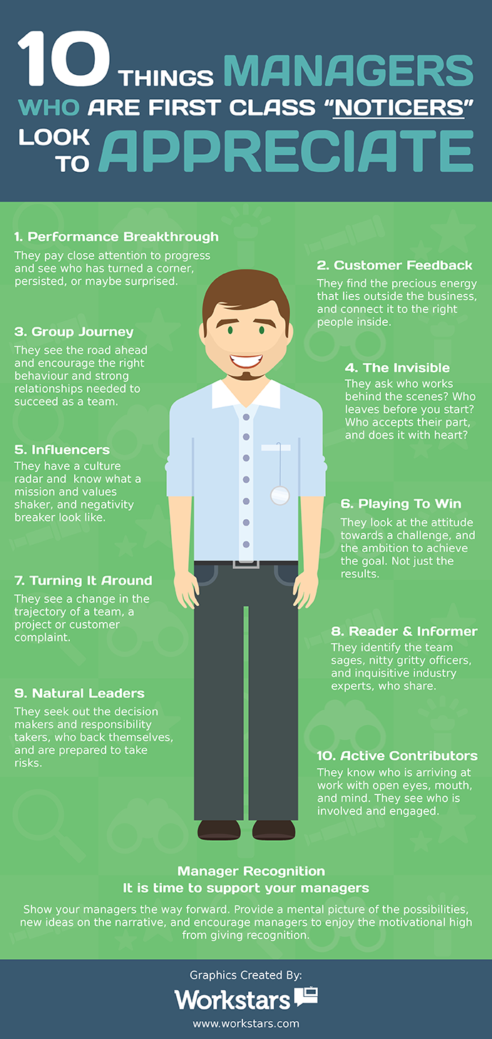 Why First Class 'Noticers' Are Vital Within The Management Structure (INFOGRAPHIC)
