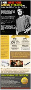 Skin Infections Prevention Advice For Athletes - An Infographic